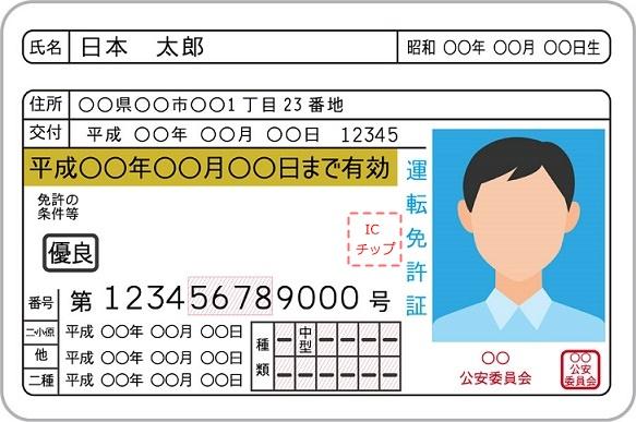 ICカード運転免許証