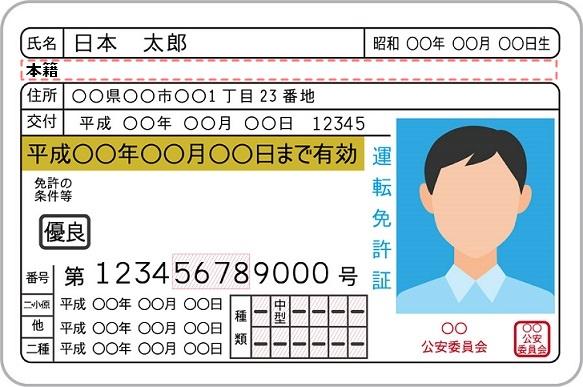 従来の運転免許証