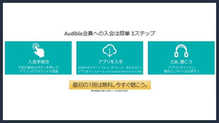 Amazon Auible(オーディブル)の無料体験方法