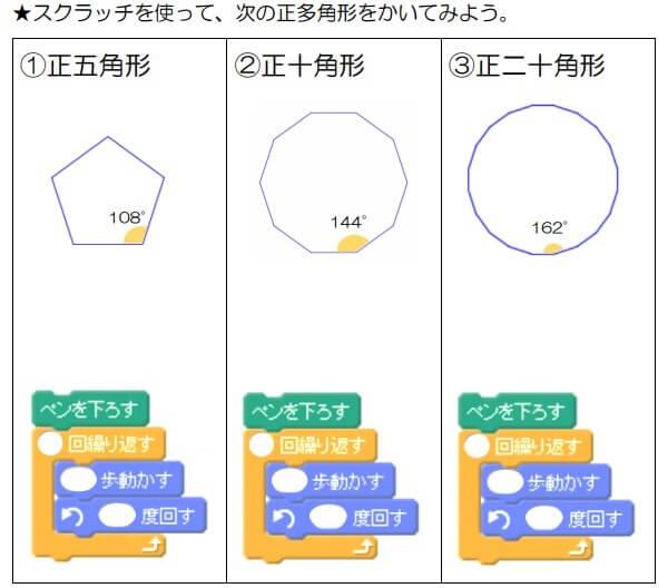 プログラム(scratch)を使って正多角形を書くワークシート