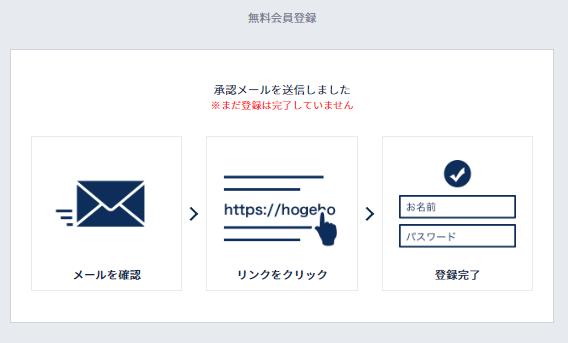 CodeCampGATEの登録手順